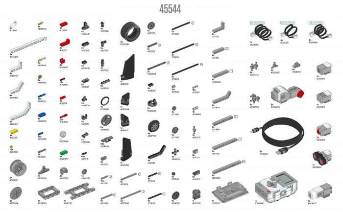 Списък на частите от LEGO MINDSTORM Education EV3