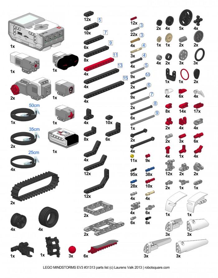 Списък на частите от LEGO MINDSTORM EV3 Home Edition